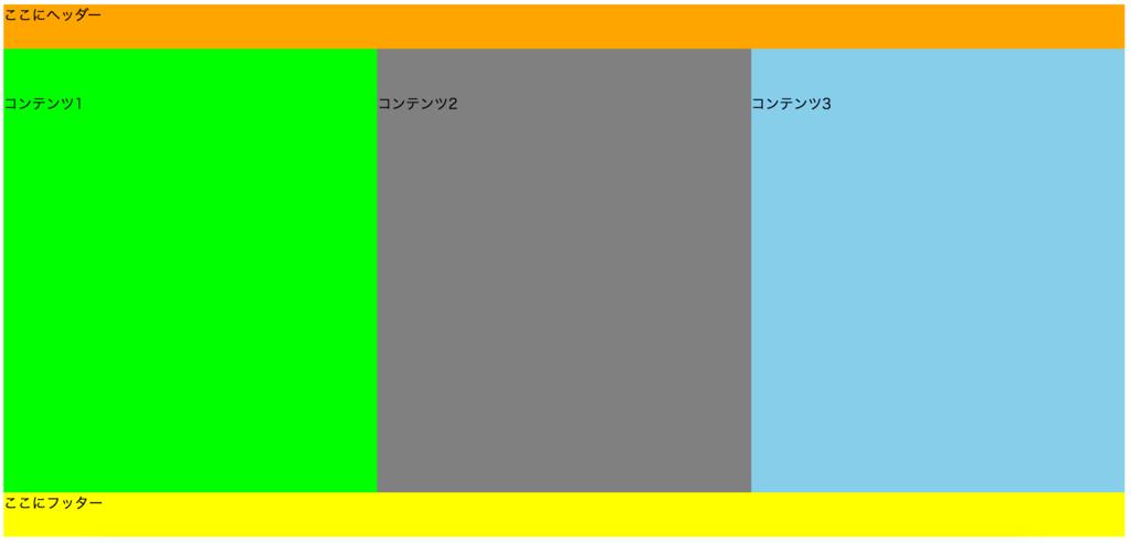 f:id:chi_kun:20170623214048p:plain
