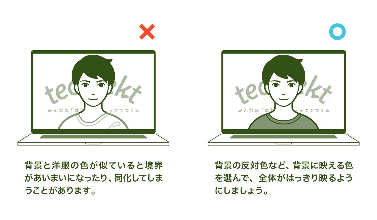 服装のOK/NGパターン画像