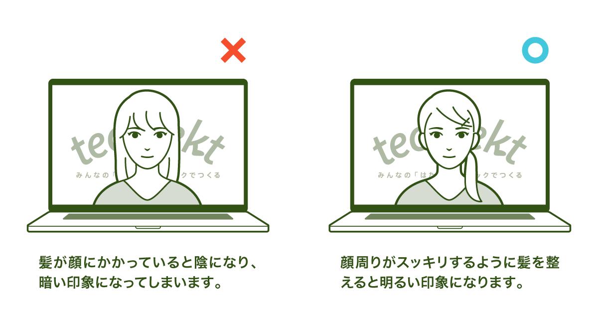髪型のOK/NGパターン画像