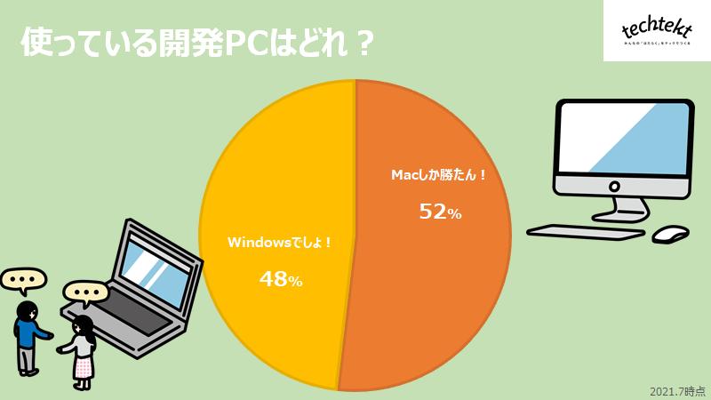 PCの種類