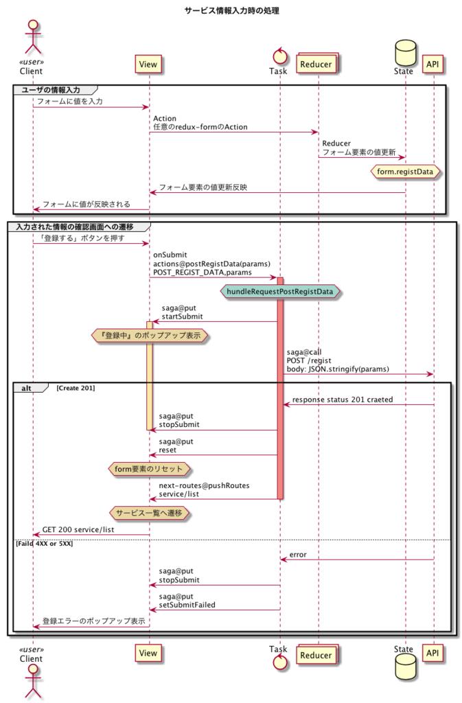 f:id:chiba-kotaro:20180709122301p:plain
