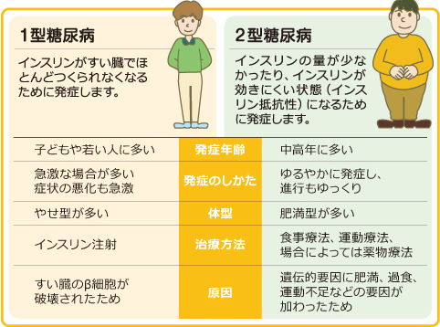 f:id:chiba-takahiro:20180324105415p:plain