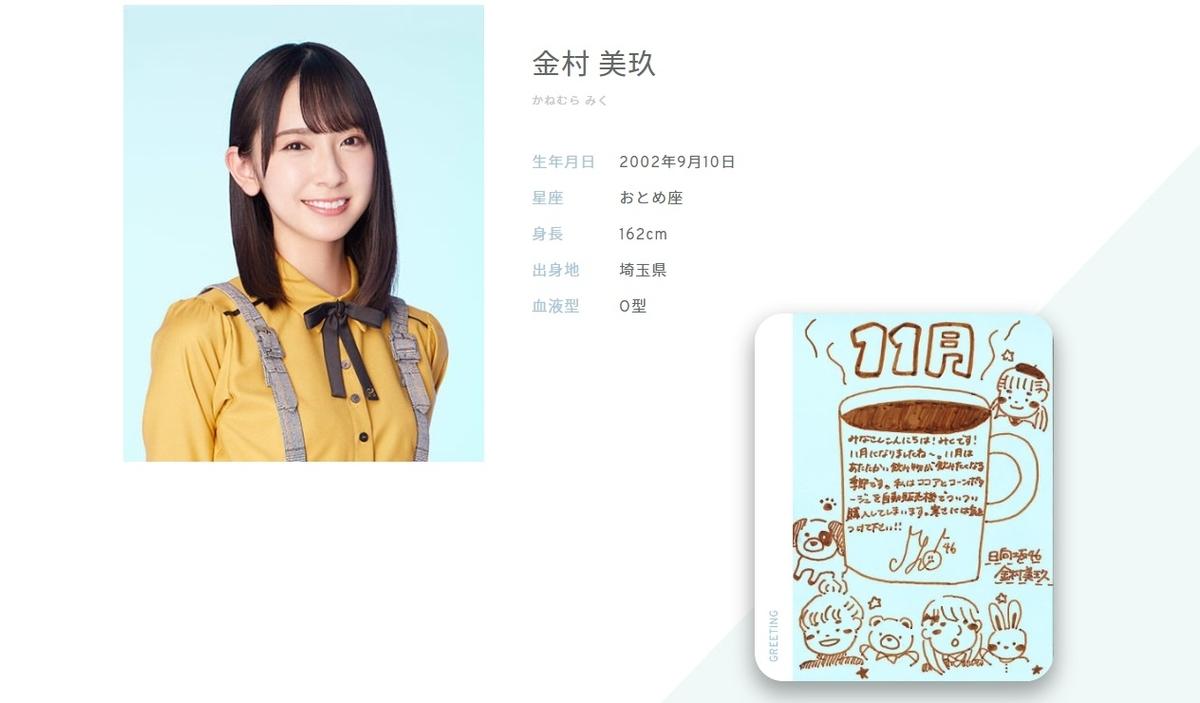miku_kanemura