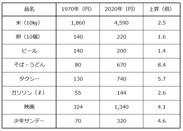 f:id:chiba373:20200713044927j:plain