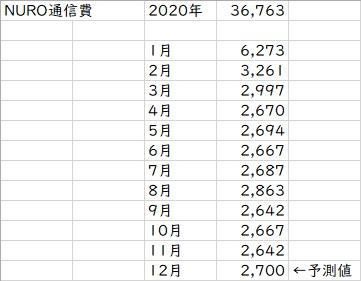f:id:chiba373:20201230082356j:plain