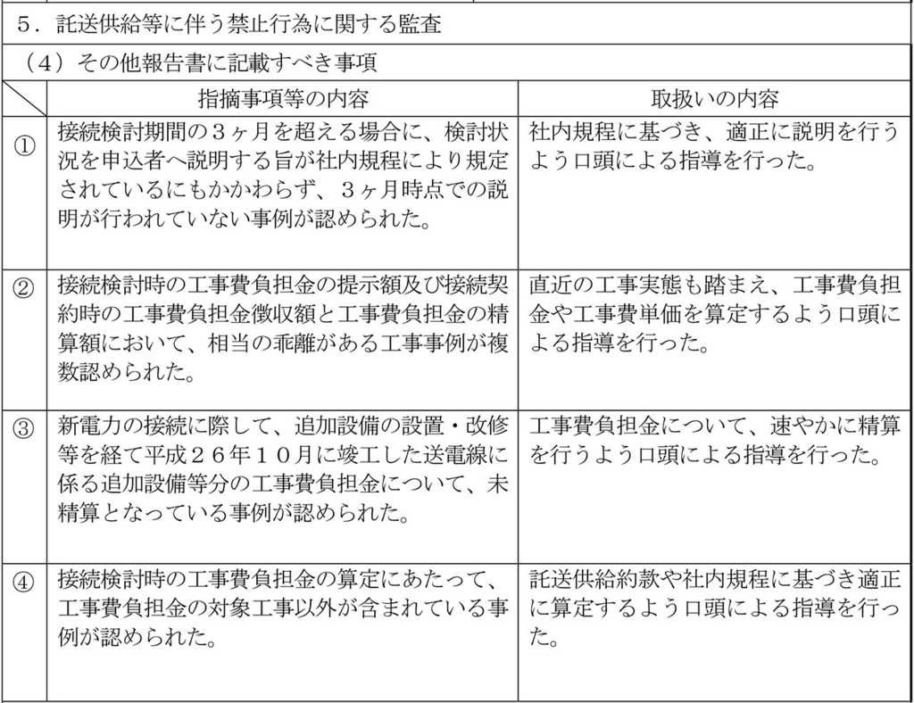 f:id:chibaecoenergy:20160625150134j:plain