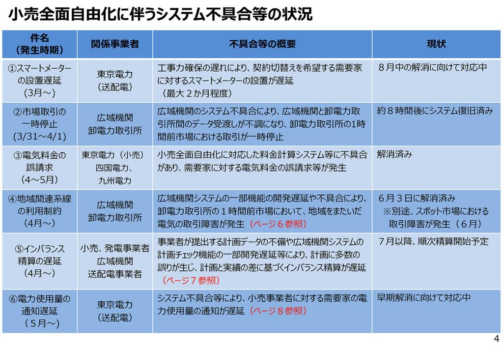 f:id:chibaecoenergy:20160809074101j:plain