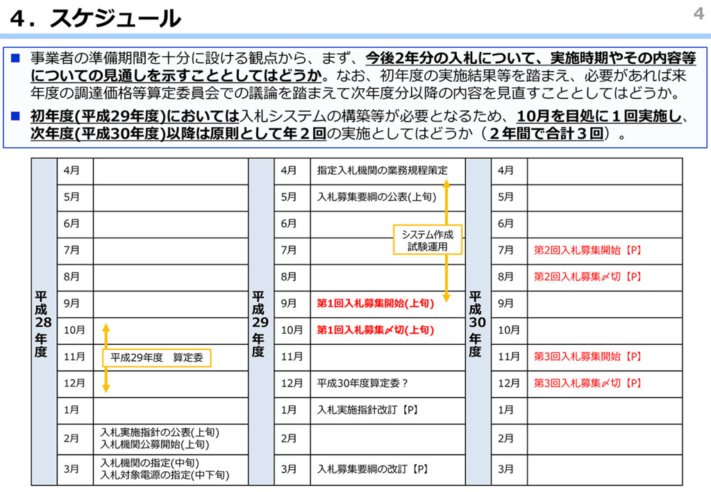 f:id:chibaecoenergy:20161030163205j:plain
