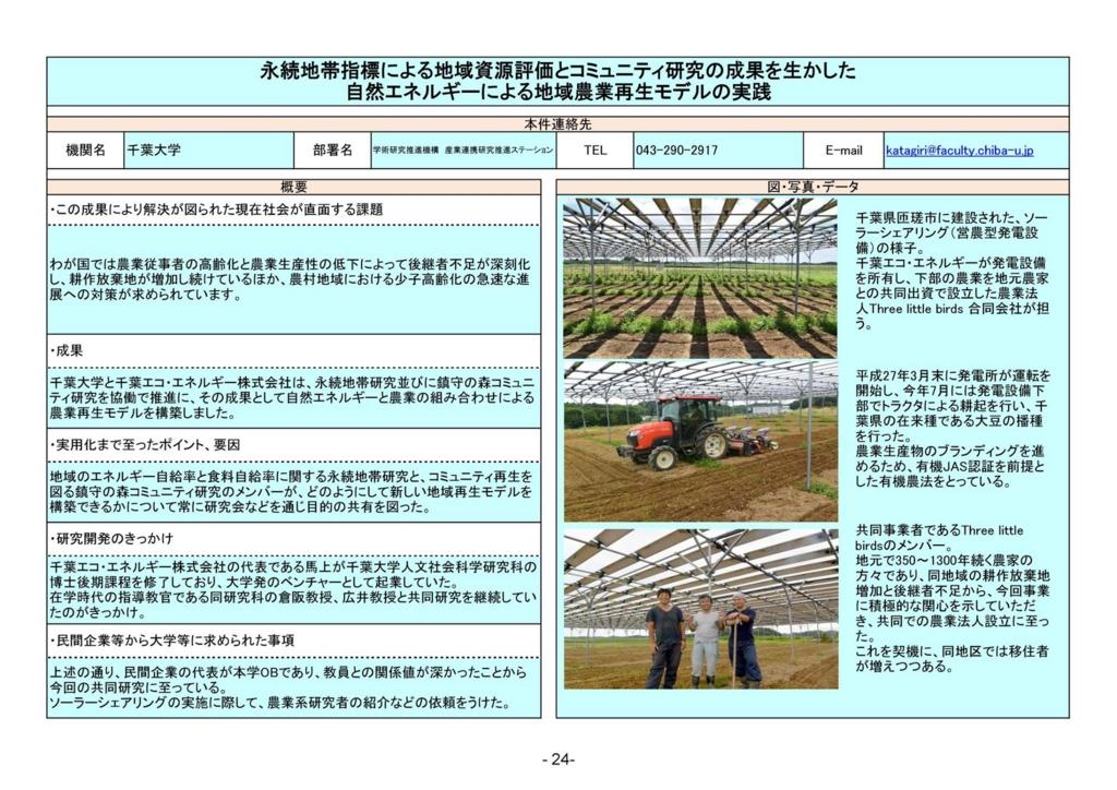 f:id:chibaecoenergy:20170512164912j:plain