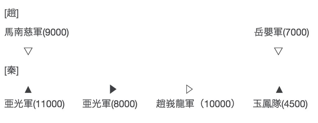 kingdom-netabare-537-senkyo