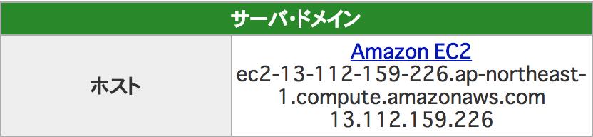 f:id:chibikujira:20180102182030p:plain