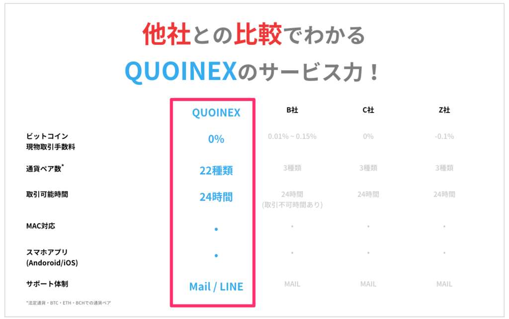 quoinex-coinexchange-hikaku