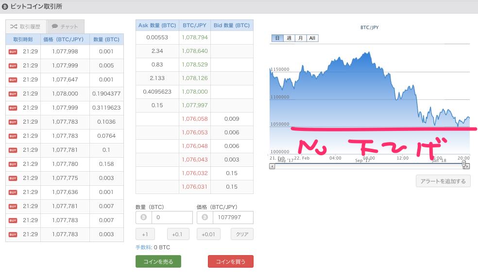 bitflyer-bitcoin-chart