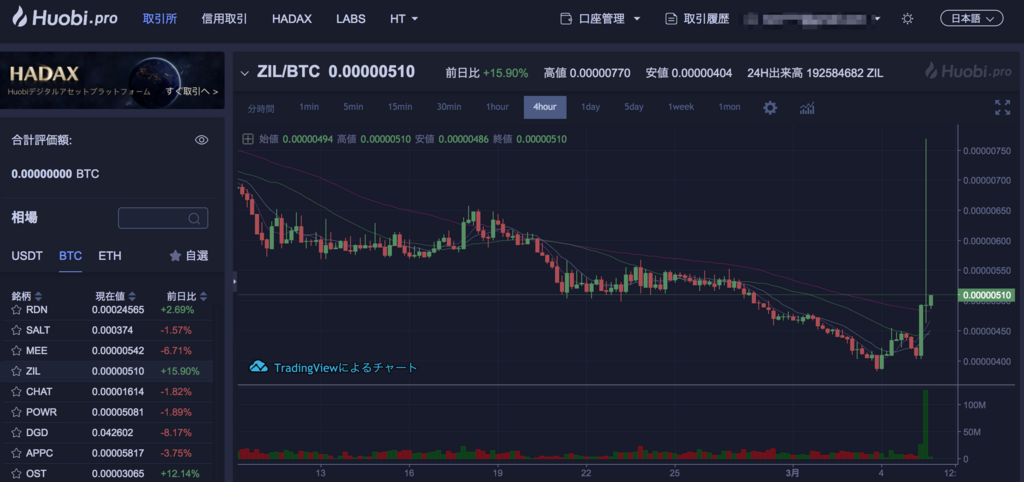 zil-chart-binance