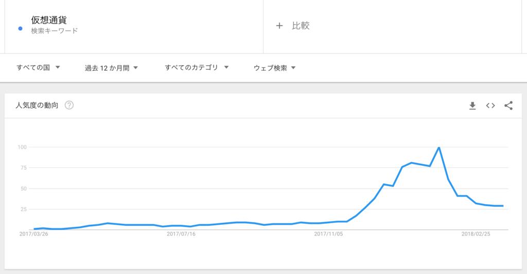 kasoutsuuka-affiliate-google-trend