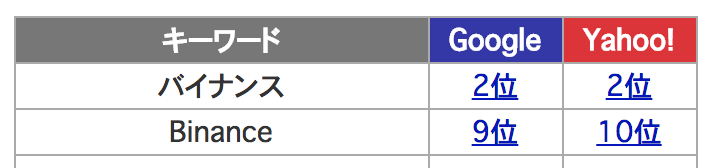kasoutsuka-affiliate-binance