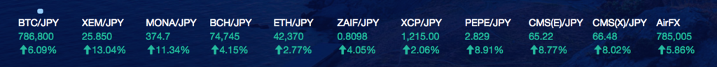 monex-group-zaif-chart