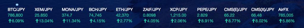 monex-group-zaif-chart