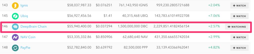 dbc-deepbrainchain-marketcap