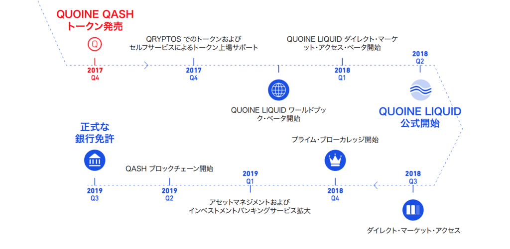 qash-liquid-roadmap