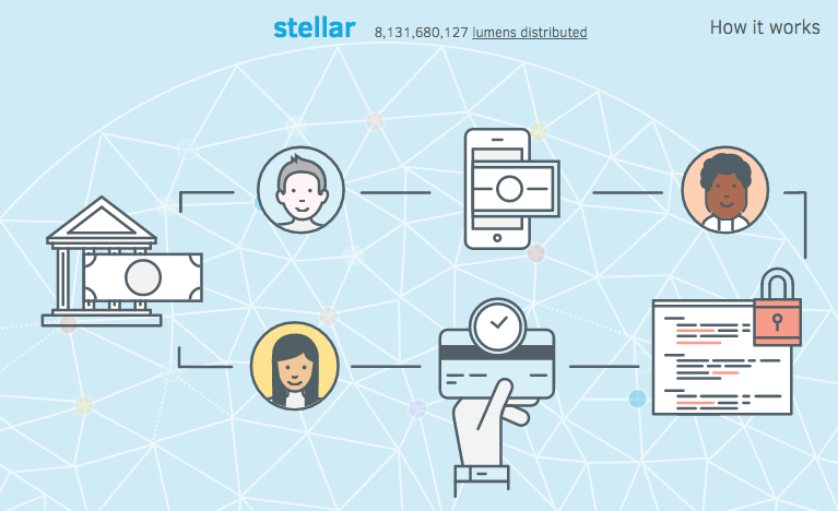 XLM-STELLAR-ステラ-logo
