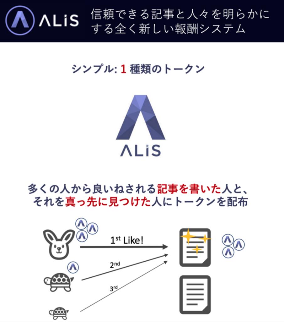 ALIS(アリス)評価の仕組み