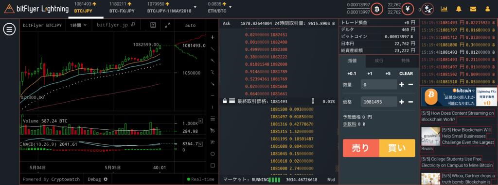 bitcoin-crypto-fx