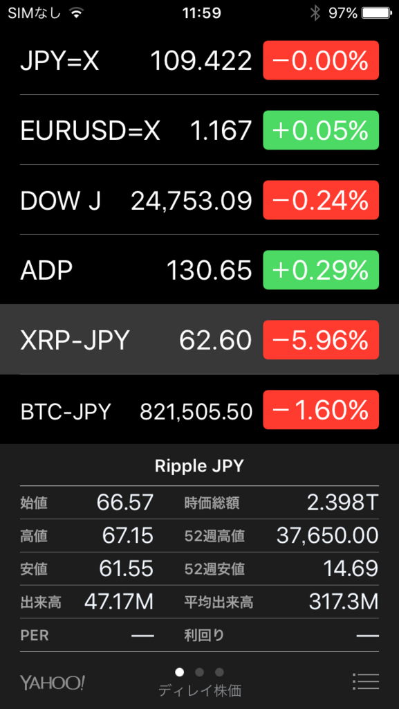 Apple-app-market-xrp/jpy