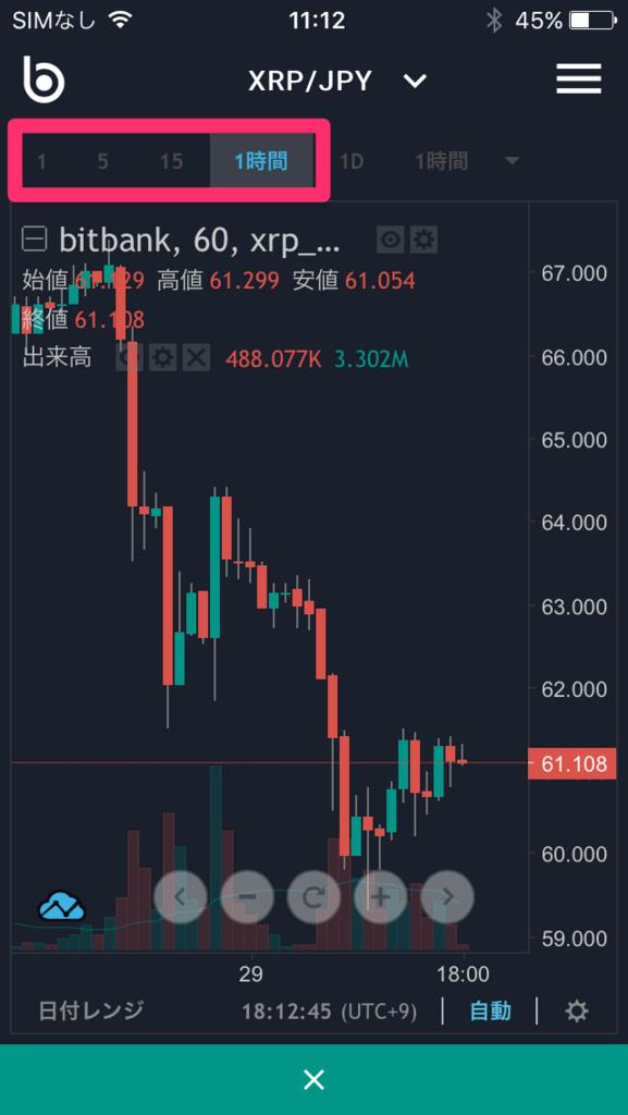 bitbank(ビットバンク)-app-chart-time
