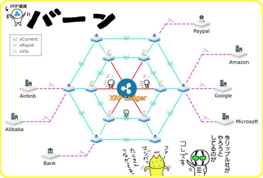 Ripple-XRP-リップル-RippleNET-second