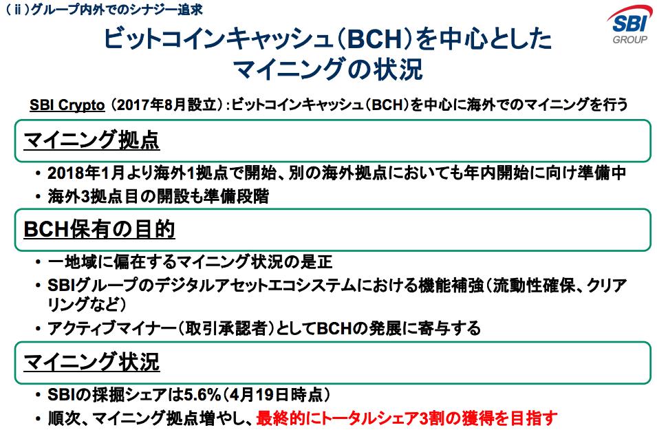 SBIグループ-SBI-Crypto-将来性-マイニング