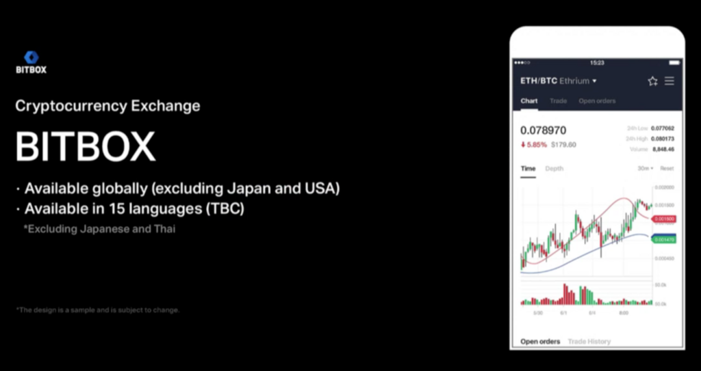 LINEの海外仮想通貨取引所BITBOX-日本人・アメリカ人の取引規制