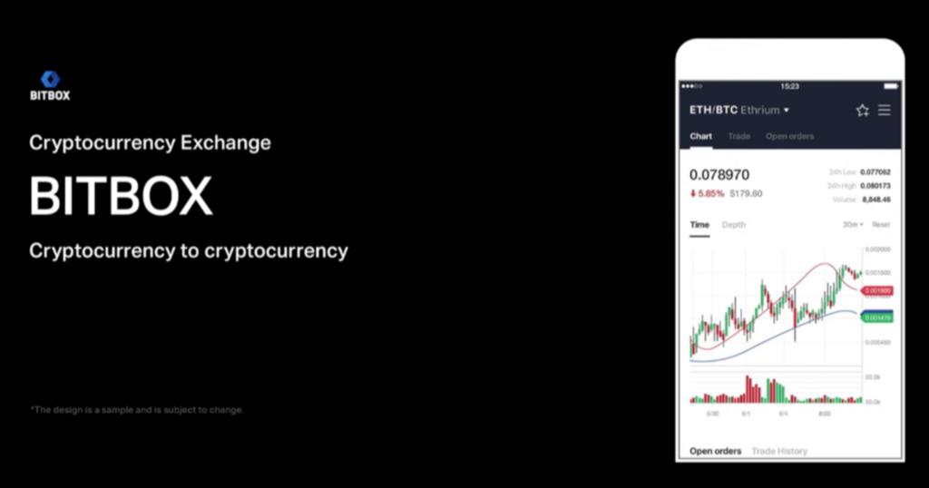 LINEの海外仮想通貨取引所BITBOX-フィアット建てがない