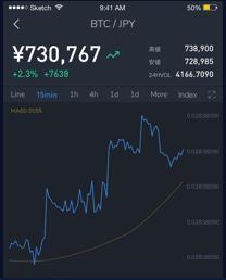 Huobi Japanのアプリ情報