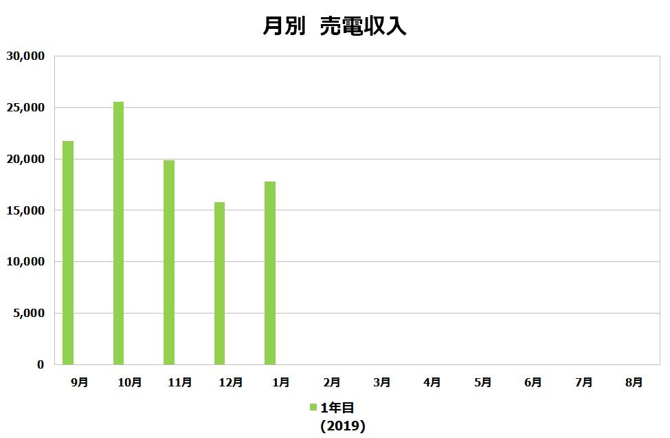 f:id:chibinako:20200202202302p:plain