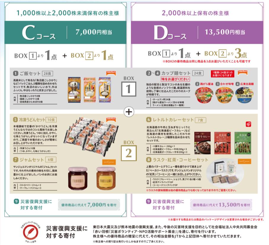 f:id:chibinako:20200301160229p:plain