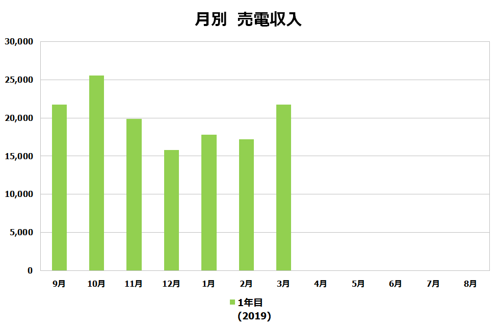 f:id:chibinako:20200418150546p:plain
