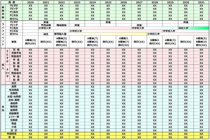 f:id:chibinako:20210321054737p:plain