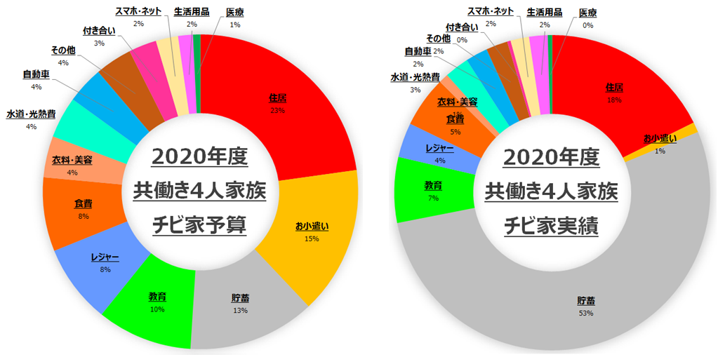 f:id:chibinako:20210328090847p:plain