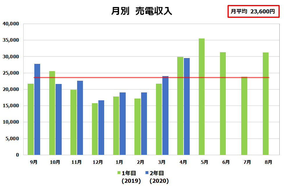 f:id:chibinako:20210504161456p:plain