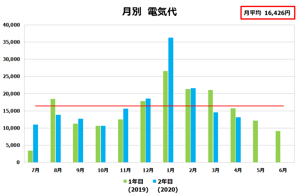f:id:chibinako:20210504173044p:plain
