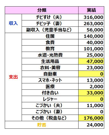 f:id:chibinako:20210507175423p:plain