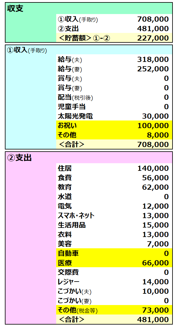 f:id:chibinako:20210606023152p:plain