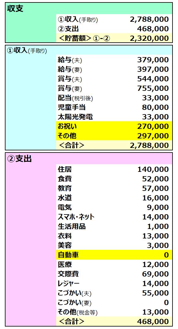 f:id:chibinako:20210704110245p:plain