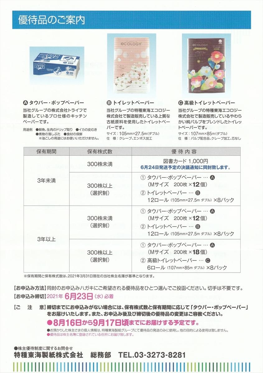 f:id:chibisukeruu:20210609014218j:plain
