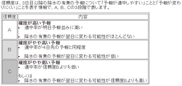 f:id:chibo1217:20170808222502p:plain