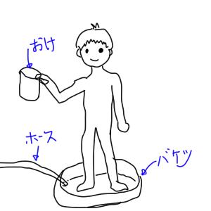f:id:chibogaku:20161214181635p:plain