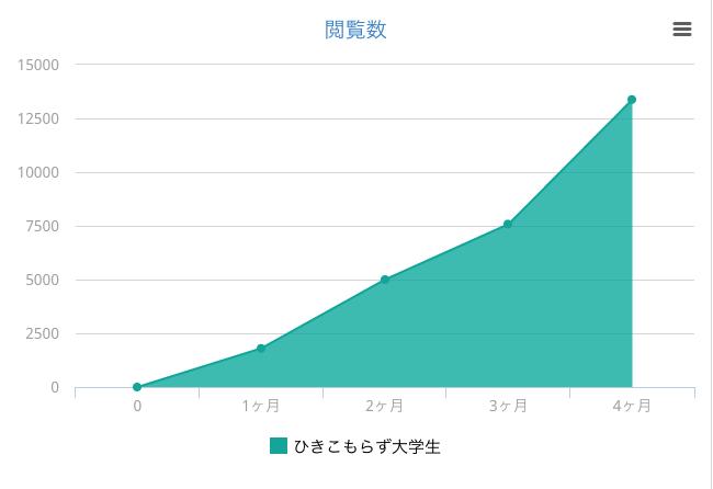 f:id:chibogaku:20170209163629p:plain