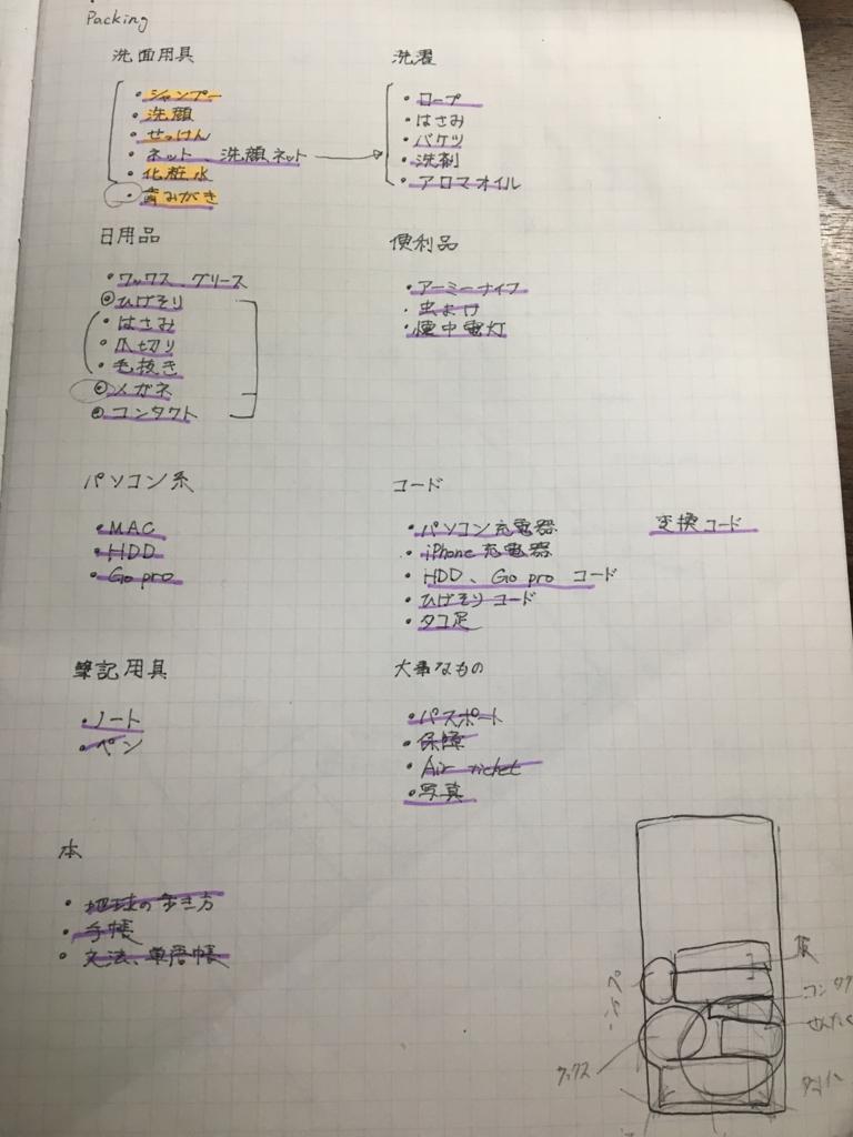 f:id:chibogaku:20170209173741j:plain