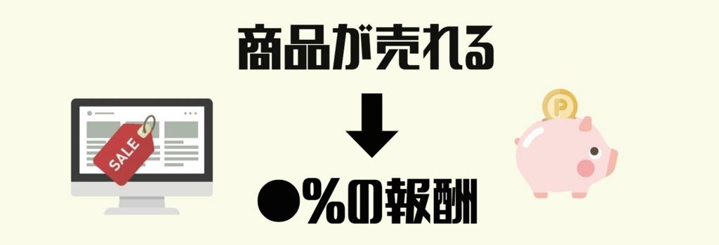 f:id:chibogaku:20170704224215j:plain